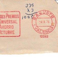 Sellos: 1976. FRAGMENTO FRANQUEO MECANICO CAJA AHORROS Y SOCORROS SAGUNTO. SOBRE CIRCULADO 000,00 PESETAS. Lote 115728995