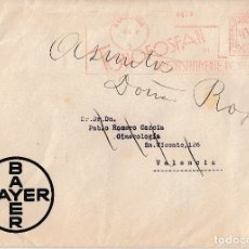 Sellos: 1936 BARCELONA. FRANQUEO MECANICO Nº 51 2 CTS. SOBRE CIRCULADO. TONOFOSFAN BAYER. REPUBLICA ESPAÑOLA. Lote 129106542