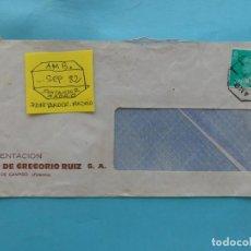 Sellos: FILATELIA - CARTA - MATASELLO FERROCARRIL AMBULANTE SANTANDER MADRID SEPTIEMBRE 1982. Lote 135785066