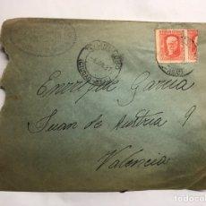 Sellos: SOBRE CIRCULADO. TOMELLOSO, CIUDAD REAL A VALENCIA. II REPUBLICA (A.1937). Lote 151913977