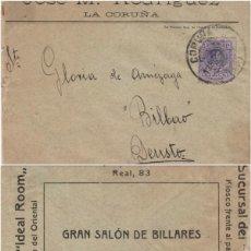 Sellos: SOBRE COMERCIAL MEMB CAFÉS JOSÉ M. RODRÍGUEZ LA CORUÑA AÑO 1913 . CON ESCRITO , VER FOTOS . Lote 190992721