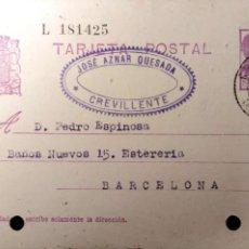 Sellos: ESPAÑA. TARJETA POSTAL CIRCULADA 23 AGOSTO 1933. MATASELLO DE CREVILLENTE. VER FOTO. Lote 191311982