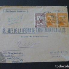 Sellos: 1946 SOBRE CIRCULADO DE ANGOLA A MADRID EXPORTACION FILATELICA. Lote 205397596
