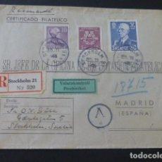 Sellos: 1943 CARTA CIRCULADA DE SUECIA A MADRID EXPORTACION FILATELICA. Lote 205399656