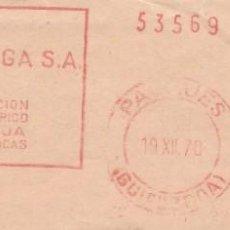 Sellos: 1970. PASAJES. GUIPÚZCOA. FRANQUEO MECÁNICO. FRAGMENTO. METER CUT. VICTORIO LUZURIAGA. MAQ. 221.. Lote 221876240