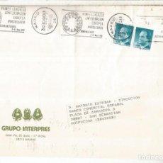 Sellos: MADRID CC MAT RODILLO CONGRESO INMOBILIARIO EN TORREMOLINOS. Lote 222153325