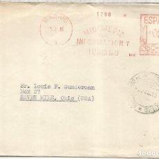 Sellos: MADRID CC CON MAT Y FRANQUEO MECANICO METER MINISTERIO DE INFORMACION Y TURISMO 1955. Lote 222476103