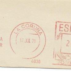 Sellos: 1971. CORUÑA. FRANQUEO MECÁNICO. FRAGMENTO. METER CUT. PAPELERÍA TÉCNICA. MÁQUINA 4030.. Lote 222677033
