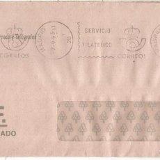 Sellos: MADRID CC FRANQUICIA SERVICIO FILATELICO VALORES. Lote 222679748