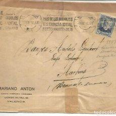 Sellos: GUERRA CIVIL CC VALENCIA A DINAMARCA 1937 CON CENSURA MAT TEMA NARANJAS ORANGE FRUIT. Lote 222686213