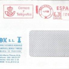 Timbres: VALENCIA CC FRANQUEO MECANICO CORREOS Y TELEGRAFOS. Lote 244802640