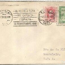 Sellos: SEVILLA 1930 CC A USA MAT ACEITE DE OLIVA OLIVE OIL SELLO EXPOSICION DE BARCELONA. Lote 262059985