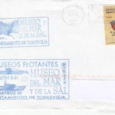 Sellos: SOBRE DEL MUSEO DEL MAR I LA SAL DE TORREVIEJA (ALICANTE). Lote 288954303