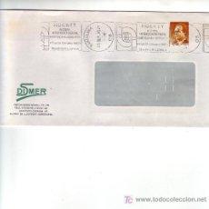 Sellos: HOCKEY III COPA INTERCONTINENTAL BARCELONA-TERRASSA 1985. MATASELLOS RODILLO EN CARTA COMERCIAL GMPM. Lote 4402377