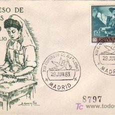 Sellos: MEDICINA MATERNIDAD PEDIATRIA MATRONAS XIII CONGRESO, MADRID 1963. MATASELLOS SOBRE CIRCULADO ALFIL. Lote 6423220