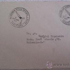 Sellos: MATASELLOS VII CRITERIUM INTERNACIONAL MEMORIAL J.BLUME, BARCELONA 1975. Lote 9982082