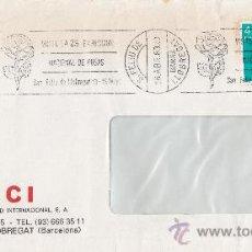 Sellos: ROSAS VISITE LA 25 EXPOSICION, SAN FELIU DE LLOBREGAT (BARCELONA) 1983 MATASELLOS RODILLO CARTA GMPM. Lote 11996083