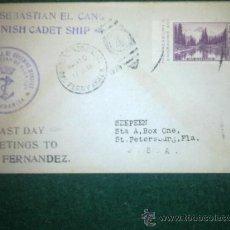Sellos: MUY RARA CARTA DE LA REPUBLICA (AÑO 1935). Lote 26584280