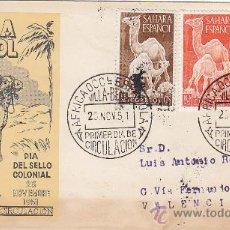 Sellos: SAHARA DROMEDARIOS DIA DEL SELLO 1951 (EDIFIL 91/93) EN SPD CIRCULADO DEL SERVICIO FILATELICO. MPM.. Lote 25609687