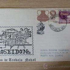 Sellos: SOBRE CON MATASELLOS. SUCURSAL VERACRUZ. 1980. POSEIDON, GRUPO DE TRABAJO NAVAL.. Lote 37050184