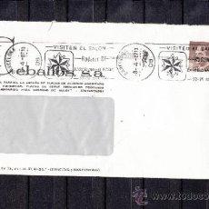 Sellos: 1987 RODILLO 72 BARCELONA CIRCULADO, VISITEN EL SALON RODATUR, . Lote 37559458