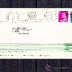 Sellos: 1985 RODILLO 75 MADRID CIRCULADO, FINART, FERIA MERCADO INTERNACIONAL DE ARTESANIA, . Lote 37640496