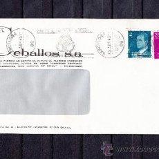 Sellos: 1985 RODILLO 52 BARCELONA CIRCULADO, VISITEN EL SALON DEL AUTOMOVIL, . Lote 37640604