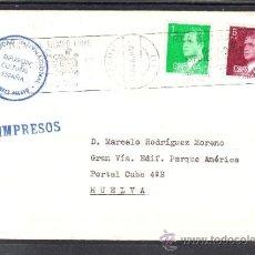 Sellos: 1981 RODILLO 29 MADRID CIRCULADO, EXPO OCIO 81, FERIA DEL TIEMPO LIBRE . Lote 37717357