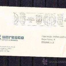 Sellos: 1982 RODILLO 86 OVIEDO CIRCULADO, CIUDADES HERMANADAS 1980, OVIEDO - BOCHUM . Lote 87053126