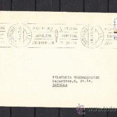 Sellos: 1974 RODILLO 95 BARCELONA CIRCULADO, VI CRITERIUM INTER. BARCELONA, MEMORIAL JOAQUN BLUME, . Lote 37805721