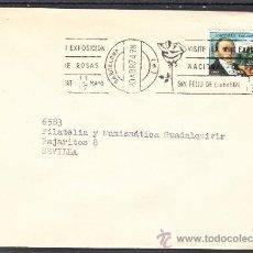 Sellos: 1974 RODILLO 23 BARCELONA CIRCULADO, FLORES VISITE LA XVII EXPOSICION NACIONAL DE ROSA EN SAN FELIU. Lote 37812642