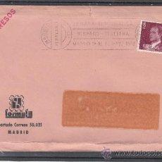 Sellos: 1980 RODILLO 56 MADRID CIRCULADO, SEMANA NUMISMATICA HISPANO - ITALIANA . Lote 37745176