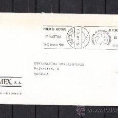 Sellos: 1980 RODILLO 10 MADRID CIRCULADO, MEDICINA, A.D.E., II CONGRESO NACIONAL DE DIABETICOS. Lote 37745593