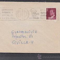Sellos: 1979 RODILLO 50 LA CORUÑA CIRCULADO, EXPO ASPACE 79, EXPOSICION INFANTIL Y JUVENIL. Lote 37749512