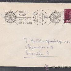 Sellos: 1978 RODILLO 3 BARCELONA CIRCULADO, VISITE EL SALON NAUTICO Y DEL DEPORTE, . Lote 37757941