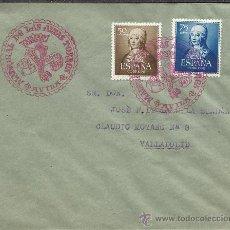 Sellos: V CENTENARIO DE ISABEL LA CATOLICA 1951 MATASELLOS DE MADRIGAL DE LAS ALTAS TORRES . Lote 39011057