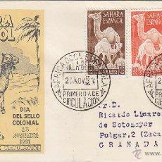Sellos: SAHARA DROMEDARIOS DIA DEL SELLO 1951 (EDIFIL 91/93) SOBRE PRIMER DIA CIRCULADO SERVICIO FILATELICO.. Lote 40134801