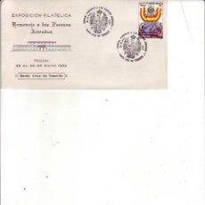 Sellos: HOMENAJE A LAS FUERZAS ARMADAS - TENERIFE - 1982. Lote 43997299