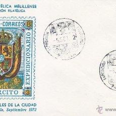 Sellos: FRANQUICIA EJERCITO EXPEDICIONARIO III EXPOSICION, MELILLA 5 SEPTIEMBRE 1972. MATASELLOS RARO SOBRE. Lote 20394621