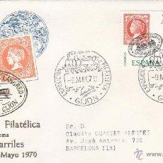 Sellos: TRENES EXFITREN 70 HOMENAJE FERROCARRIL LANGREO (ASTURIAS) 1970 RARO MATASELLOS GIJON SOBRE DE ALFIL. Lote 43579430