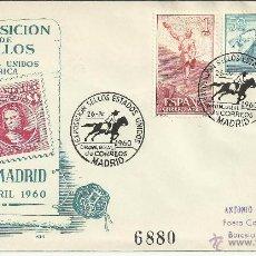 Sellos: MADRID 1960 PONEY EXPRESS TRANSPORTE EXPO SELLOS DE ESTADOS UNIDOS. Lote 48903125