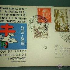 Sellos: EXPOSICION DE SELLOS ANTITUBERCULOSOS, BARCELONA 1957.. Lote 49142356