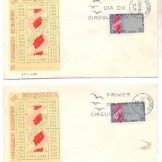 Sellos: LOTE DE 2 SOBRES PRIMER DIA DE CIRCULACION. VI CONGRESO EUROPEO DE BIOQUIMICA. AÑO 1969. Lote 51424017