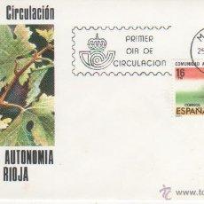 Sellos: ESTATUTO DE AUTONOMÍA DE LA RIOJA. 1983. Lote 52300051