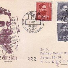 Selos: MUSICA ISAAC ALBENIZ CENTENARIO 1960 (EDIFIL 1320/21) EN SPD CIRCULADO SERVICIO FILATELICO CORREOS.. Lote 52419007