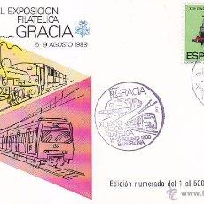 Sellos: TRENES FERROCARRIL XL EXPOSICION FILATELICA DE GRACIA, BARCELONA 1989. MATASELLOS TARJETA ILUSTRADA. Lote 25662739
