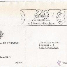Sellos: MADRID RODILLO EN FRONTAL 1982 ASOCIACION ENTIDADES DE FINANCIACION. Lote 54321612
