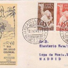 Sellos: SAHARA DROMEDARIOS DIA DEL SELLO 1951 (EDIFIL 91/93) SOBRE PRIMER DIA CIRCULADO SERVICIO FILATELICO.. Lote 60080719
