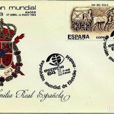 ESPAÑA 1984 [Matasellos] Especial (27-04/27-5)(Exposicion Mundial de Filatelia-España'84)