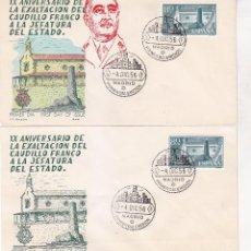 Sellos: RARA VARIEDAD GENERAL FRANCO XX ANIVERSARIO EXALTACION A JEFATURA ESTADO 1956 (EDIFIL 1199 SPD ALFIL. Lote 26397257